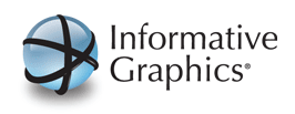 Informative Graphics Corp